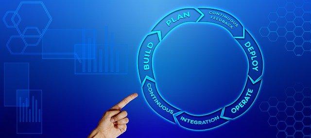 מהי החשיבות של ניהול בקרת איכות בעולם התעשייה?